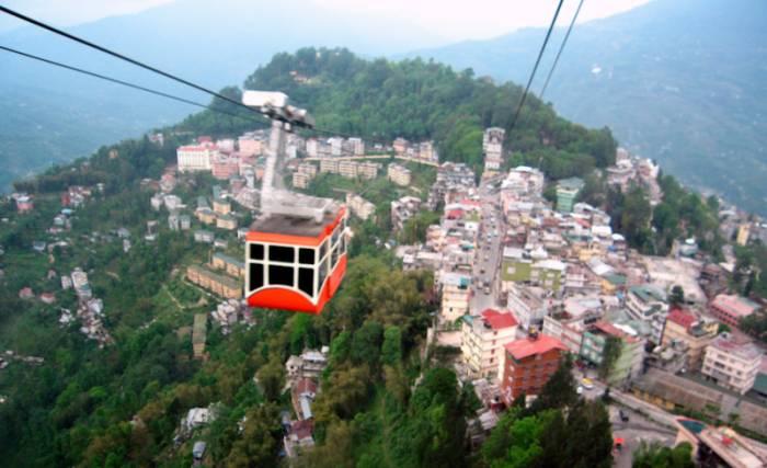 Gangtok-Sikkim